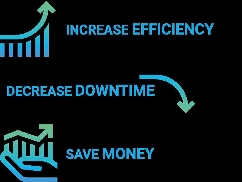 Increase Efficiency, SAve Money