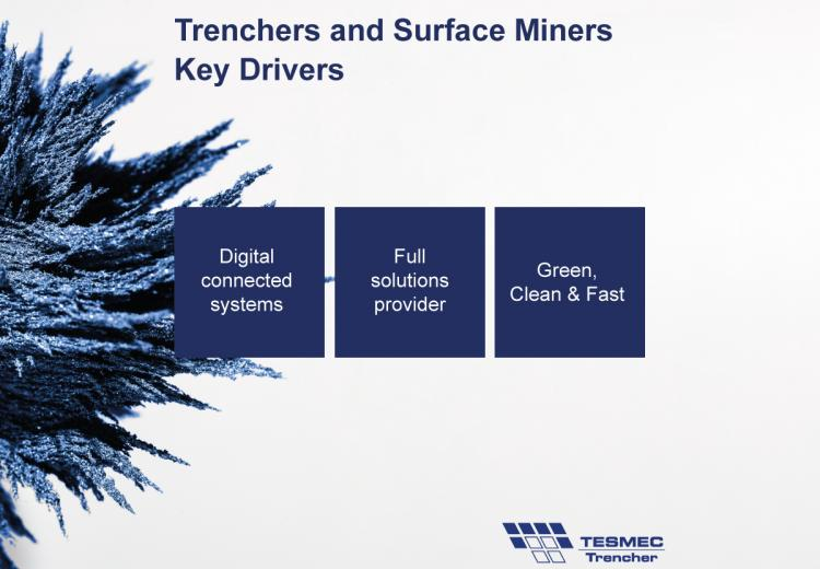 Trenchers and Surface Miners Key driver